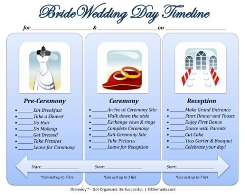 Bride Wedding Day Timeline